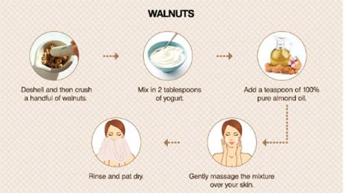 5 cách sử dụng mặt nạ giúp làn da đẹp toàn diện - 5