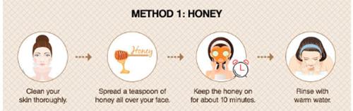 5 cách sử dụng mặt nạ giúp làn da đẹp toàn diện - 2