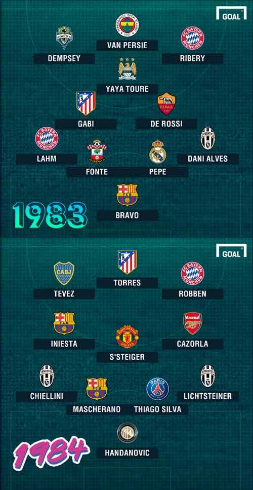 Đọ đội hình sinh cùng năm: Messi sát cánh Higuain - 3