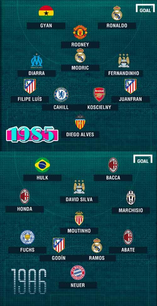 Đọ đội hình sinh cùng năm: Messi sát cánh Higuain - 4