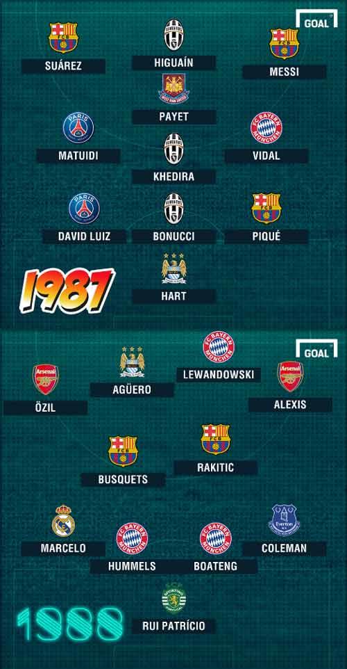 Đọ đội hình sinh cùng năm: Messi sát cánh Higuain - 5