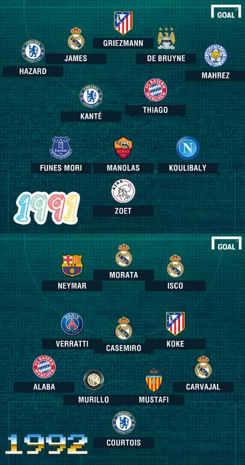 Đọ đội hình sinh cùng năm: Messi sát cánh Higuain - 7