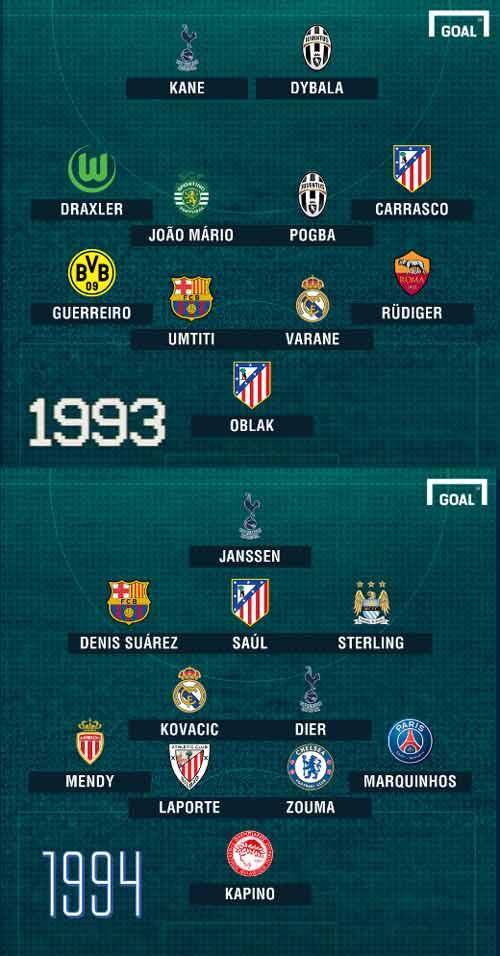 Đọ đội hình sinh cùng năm: Messi sát cánh Higuain - 8