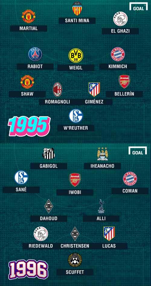 Đọ đội hình sinh cùng năm: Messi sát cánh Higuain - 9