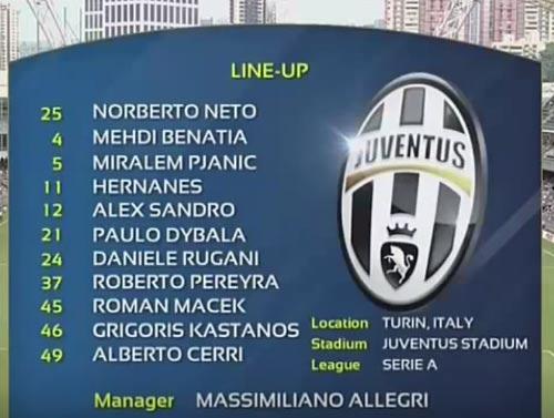 """South China - Juventus: """"Kẻ lạ mặt"""" tỏa sáng - 3"""