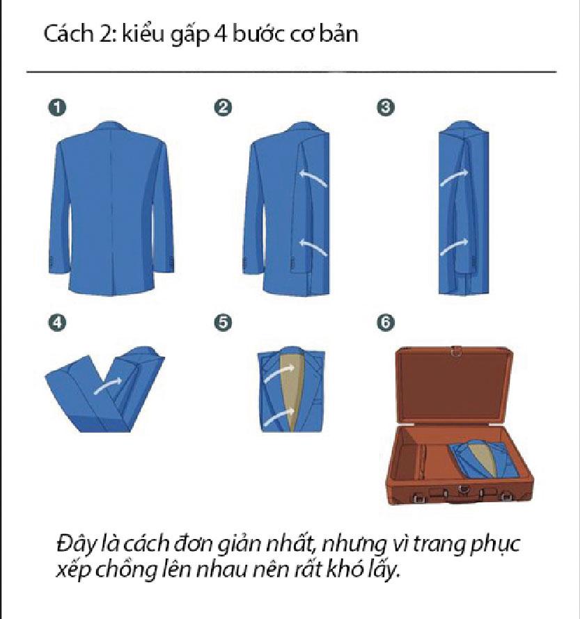 Mẹo gấp áo vest nhỏ gọn, không bị nhăn - 2