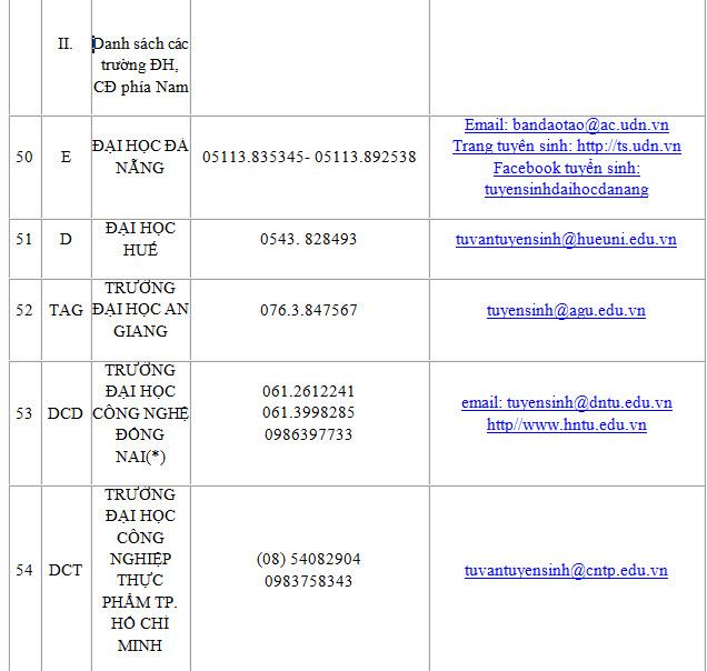 Công bố đường dây nóng hỗ trợ xét tuyển của 100 trường ĐH, CĐ - 8