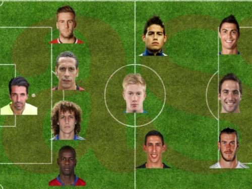 Đội hình đắt giá nhất mọi thời đại: Gần 1 tỷ euro - 1