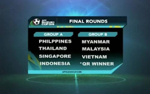 Bốc thăm AFF Cup 2016: May mắn mỉm cười với Việt Nam - 1
