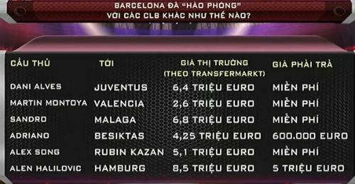Barca và cuộc khủng hoảng thừa nhân tài ở Nou Camp - 1