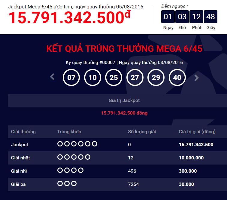 Giải xổ số đặc biệt đầu tiên tại Việt Nam (Jackpot) lên đến hơn 15 tỷ đồng - 4
