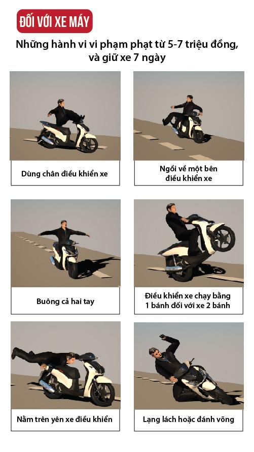 [Đồ họa] Những vi phạm giao thông sẽ bị tạm giữ xe máy, ô tô - 2