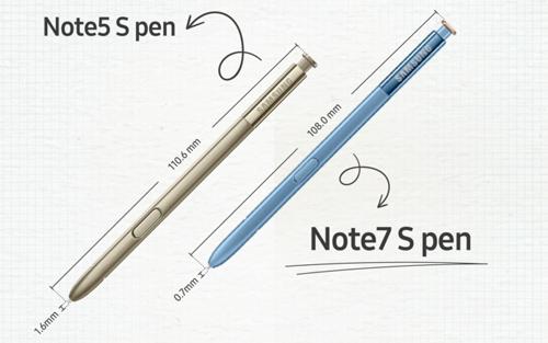 Bút S-Pen trên Note 7 có gì đặc biệt? - 3