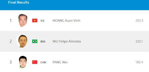 Olympic 2016: Hoàng Xuân Vinh giành tấm HCV lịch sử - 1