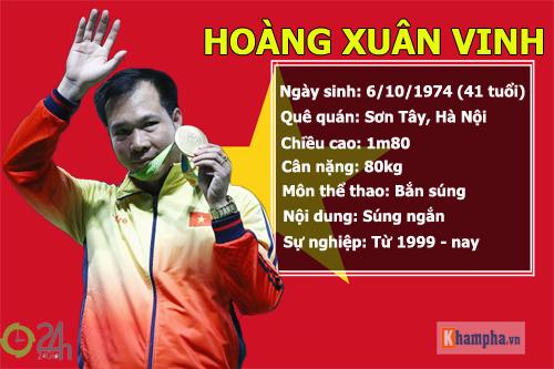 Hoàng Xuân Vinh: Còn hơn cả huyền thoại (Infographic) - 1