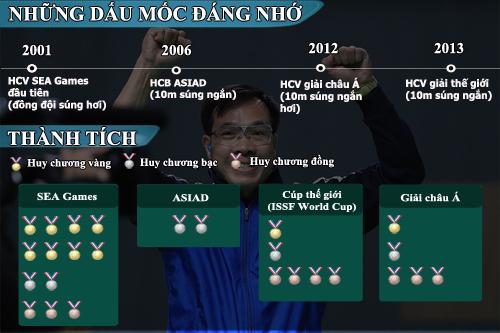 Hoàng Xuân Vinh: Còn hơn cả huyền thoại (Infographic) - 2
