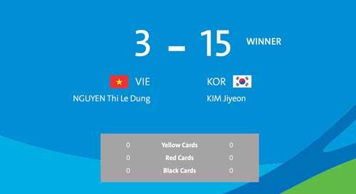 Đoàn Việt Nam ở Olympic ngày 3: Ánh Viên bị loại - 2