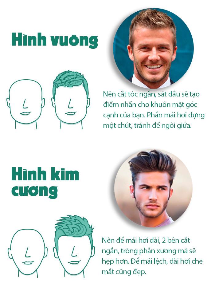"""Đi tìm kiểu tóc giúp chàng đạt chuẩn """"soái ca"""" - 2"""