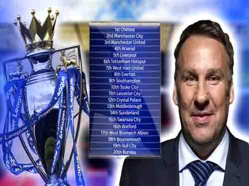 Chuyên gia dự đoán: Chelsea vô địch, MU xếp thứ ba - 1
