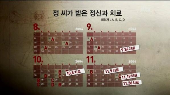 Đời bất hạnh của diễn viên quần chúng xứ Hàn - 4