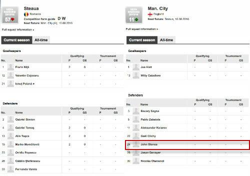 """CHÍNH THỨC: Man City sở hữu trung vệ """"hot"""" nhất Anh - 1"""