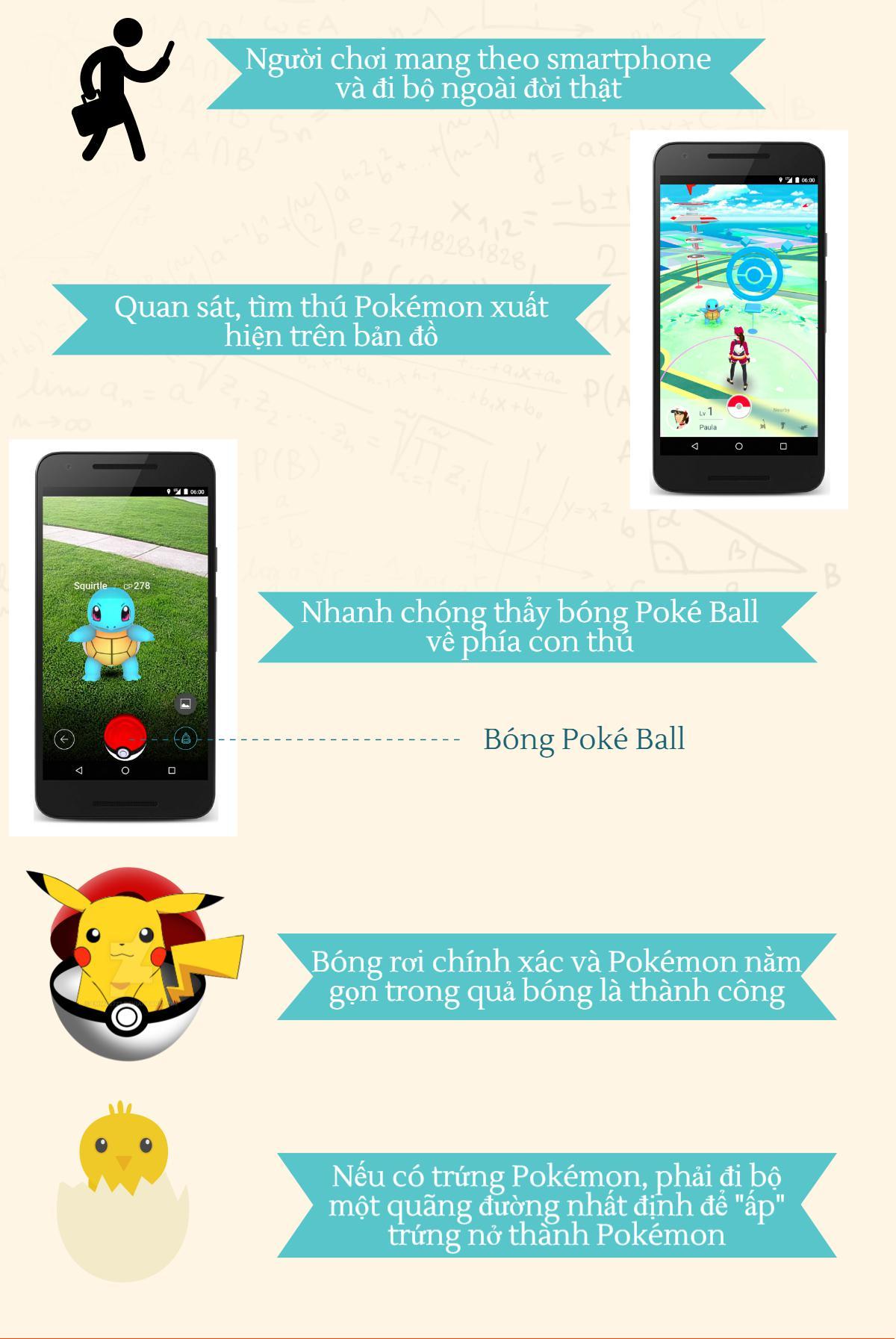 [Đồ họa] Giải mã cơn sốt Pokémon GO tại Việt Nam - 5