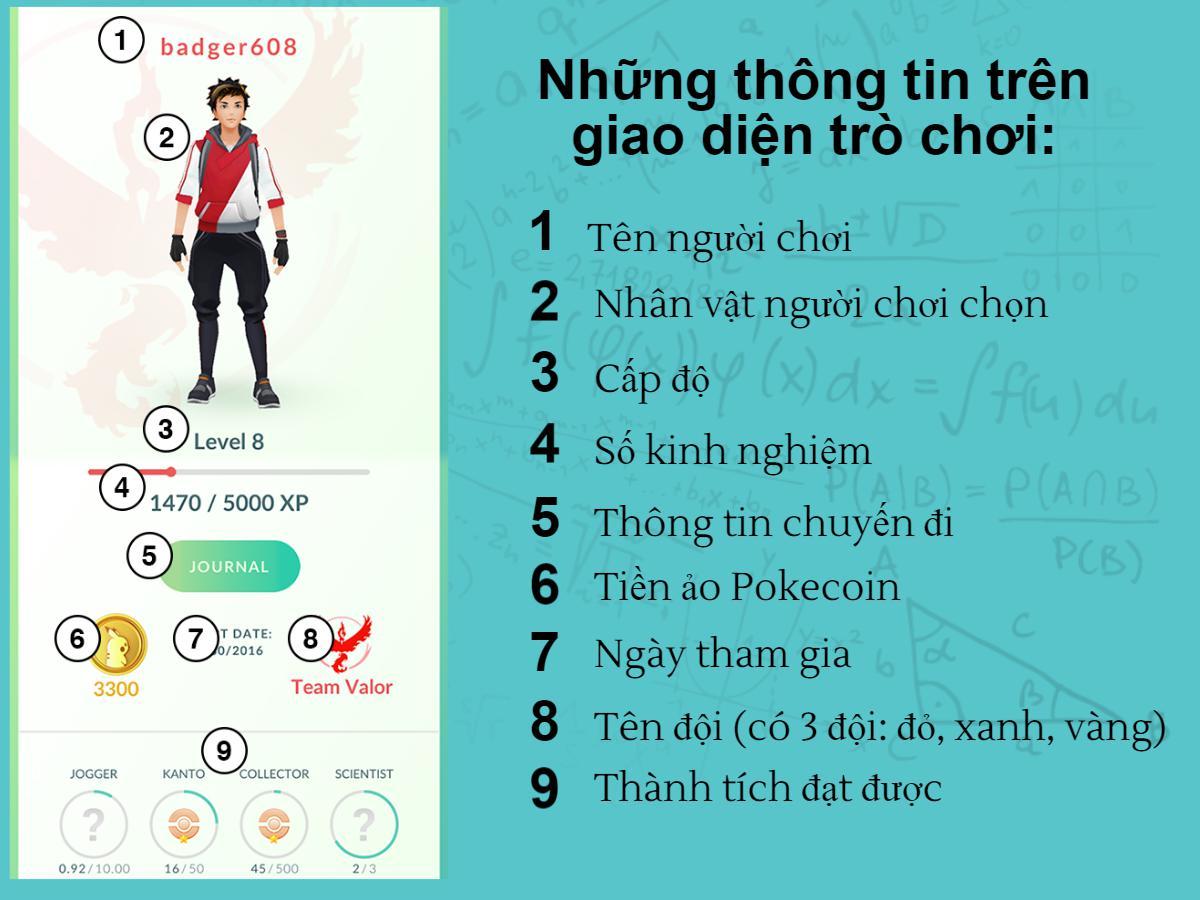 [Đồ họa] Giải mã cơn sốt Pokémon GO tại Việt Nam - 3