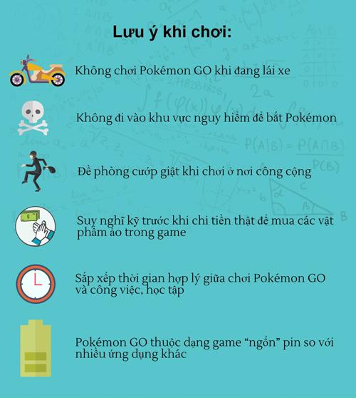 [Đồ họa] Giải mã cơn sốt Pokémon GO tại Việt Nam - 7