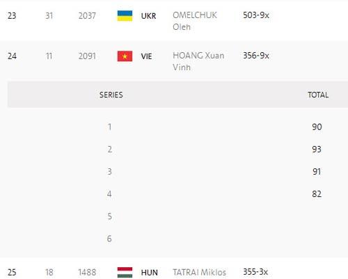 Đoàn Olympic Việt Nam ngày 5: Vũ Thành An thắng trận để đời - 3