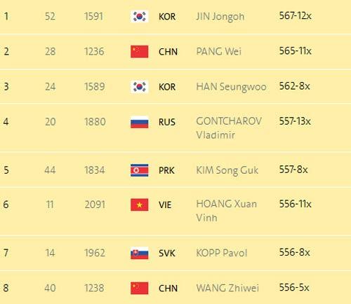 Hoàng Xuân Vinh giành HCB 50m súng ngắn Olympic: Tuyệt đỉnh - 5