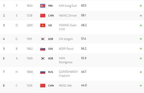 Hoàng Xuân Vinh giành HCB 50m súng ngắn Olympic: Tuyệt đỉnh - 3