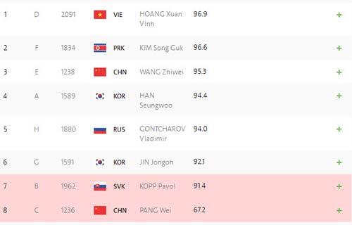 Hoàng Xuân Vinh giành HCB 50m súng ngắn Olympic: Tuyệt đỉnh - 2