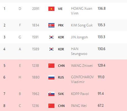 Hoàng Xuân Vinh giành HCB 50m súng ngắn Olympic: Tuyệt đỉnh - 1
