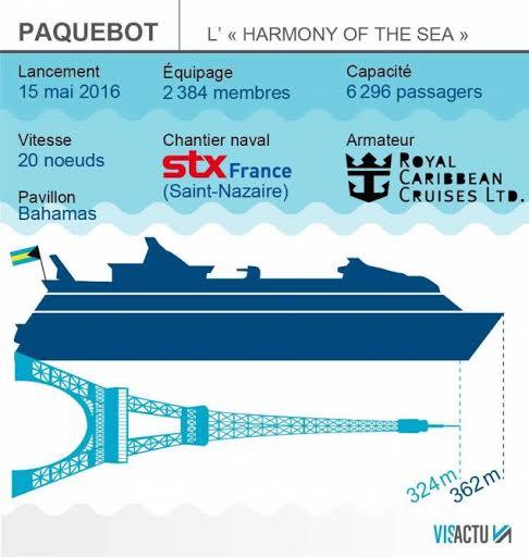 Du thuyền lớn nhất thế giới hoành tráng cỡ nào? - 2