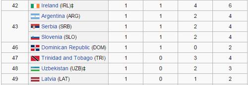 """Hoàng Xuân Vinh """"gánh team"""", đánh bại 150 đoàn thể thao - 4"""