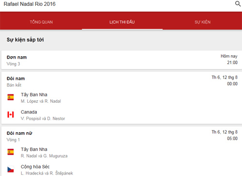 """Tennis Olympic ngày 5: Nadal phải """"cày"""" 3 trận/ngày - 1"""