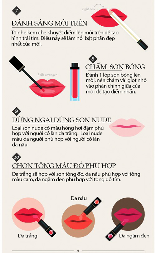 Bí quyết tô son môi đúng màu, lâu phai - 3