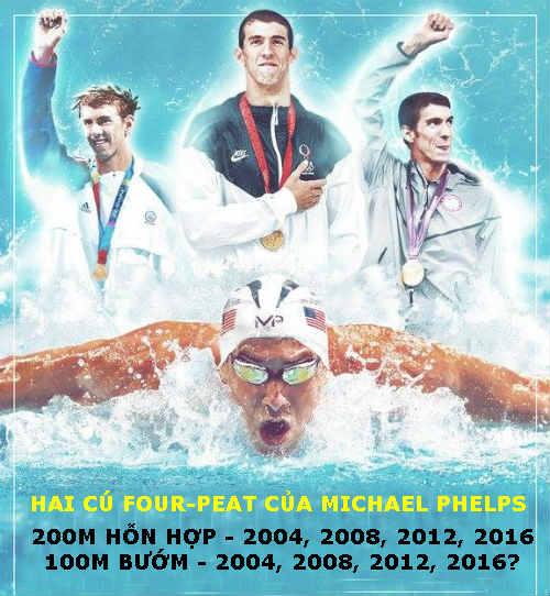 Michael Phelps sắp lập kỷ lục vô tiền khoáng hậu - 2