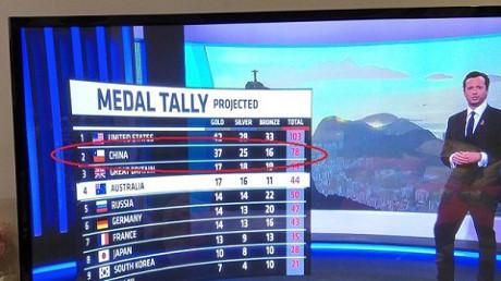 Hết hồn với sự cố trên truyền hình Olympics 2016 - 8