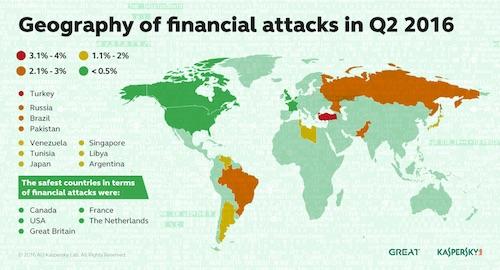Phần mềm tài chính độc hại đang bùng phát mạnh - 2