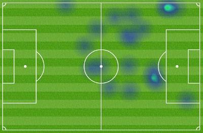 Chi tiết Everton - Tottenham: Spurs bung sức (KT) - 7