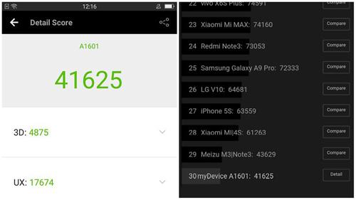 Đánh giá Oppo F1s: Camera trước ấn tượng, giá hợp lý - 4