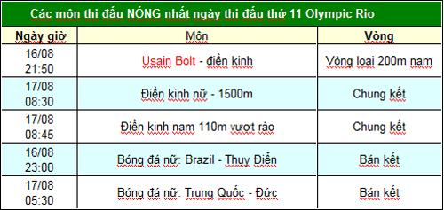 """Tin nóng Olympic ngày 11: Bolt """"đi dạo"""" qua vòng loại 200m - 6"""