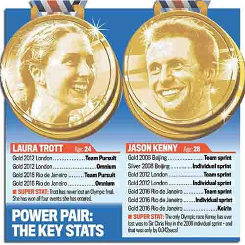 Chuyện tình đẹp của cặp đôi vàng tại Olympic Rio - 2