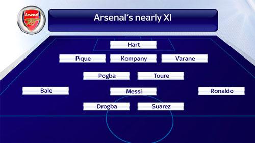 """Arsenal và đội hình mua hụt đủ sức """"cân"""" cả thế giới - 4"""