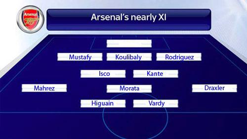 """Arsenal và đội hình mua hụt đủ sức """"cân"""" cả thế giới - 3"""
