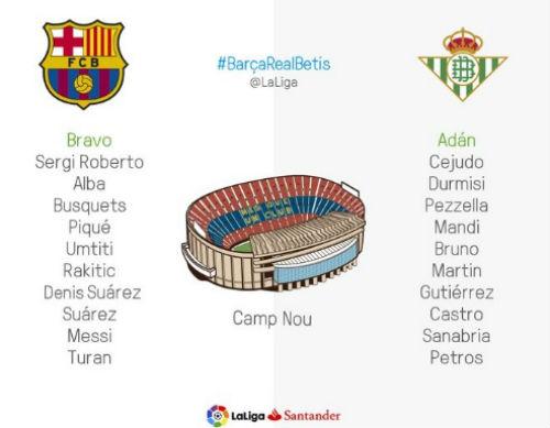 Chi tiết Barca - Betis: Chủ nhà chưa thỏa mãn (KT) - 8