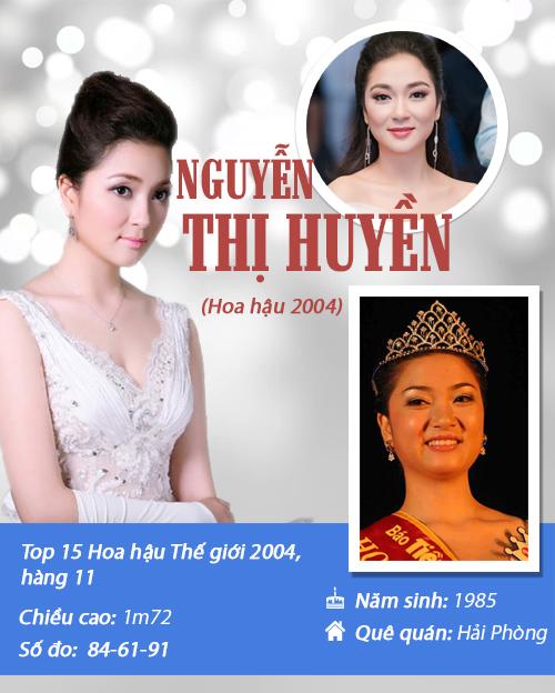 Infographic: Vẻ đẹp hút hồn của 14 hoa hậu Việt Nam - 9