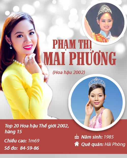 Infographic: Vẻ đẹp hút hồn của 14 hoa hậu Việt Nam - 8