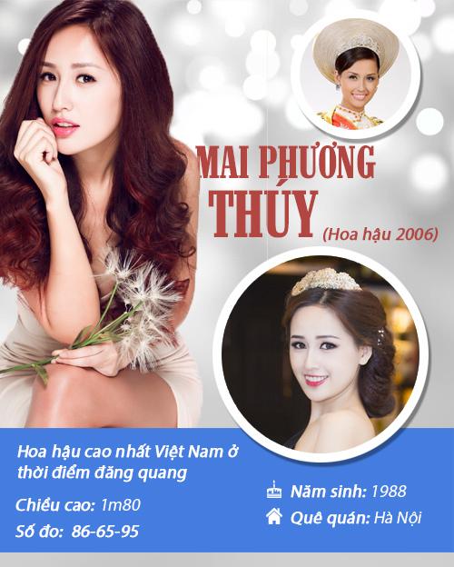 Infographic: Vẻ đẹp hút hồn của 14 hoa hậu Việt Nam - 10